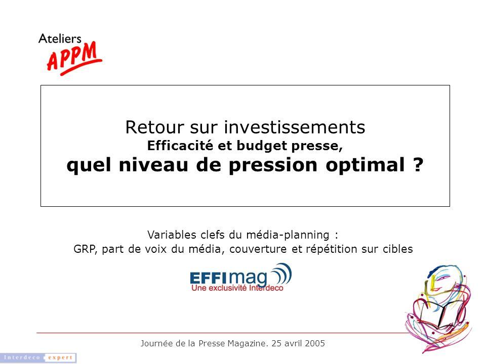Retour sur investissements Efficacité et budget presse, quel niveau de pression optimal