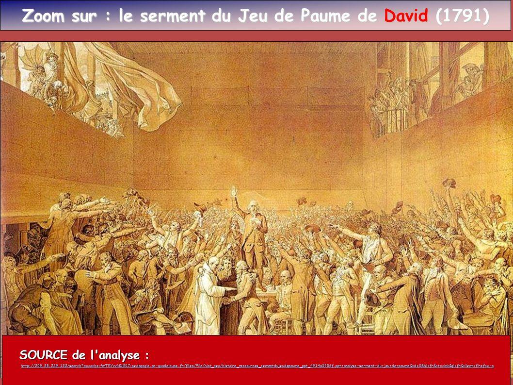 Zoom sur : le serment du Jeu de Paume de David (1791)