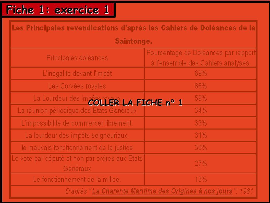 Fiche 1: exercice 1 COLLER LA FICHE n° 1
