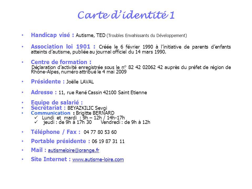 Carte d'identité 1 Handicap visé : Autisme, TED (Troubles Envahissants du Développement)