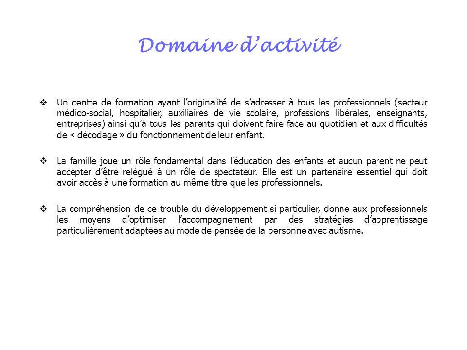 Domaine d'activité