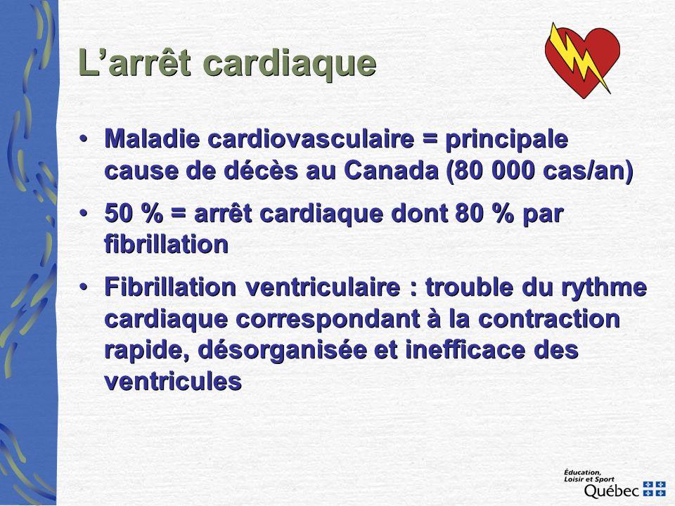 L'arrêt cardiaque Maladie cardiovasculaire = principale cause de décès au Canada (80 000 cas/an) 50 % = arrêt cardiaque dont 80 % par fibrillation.