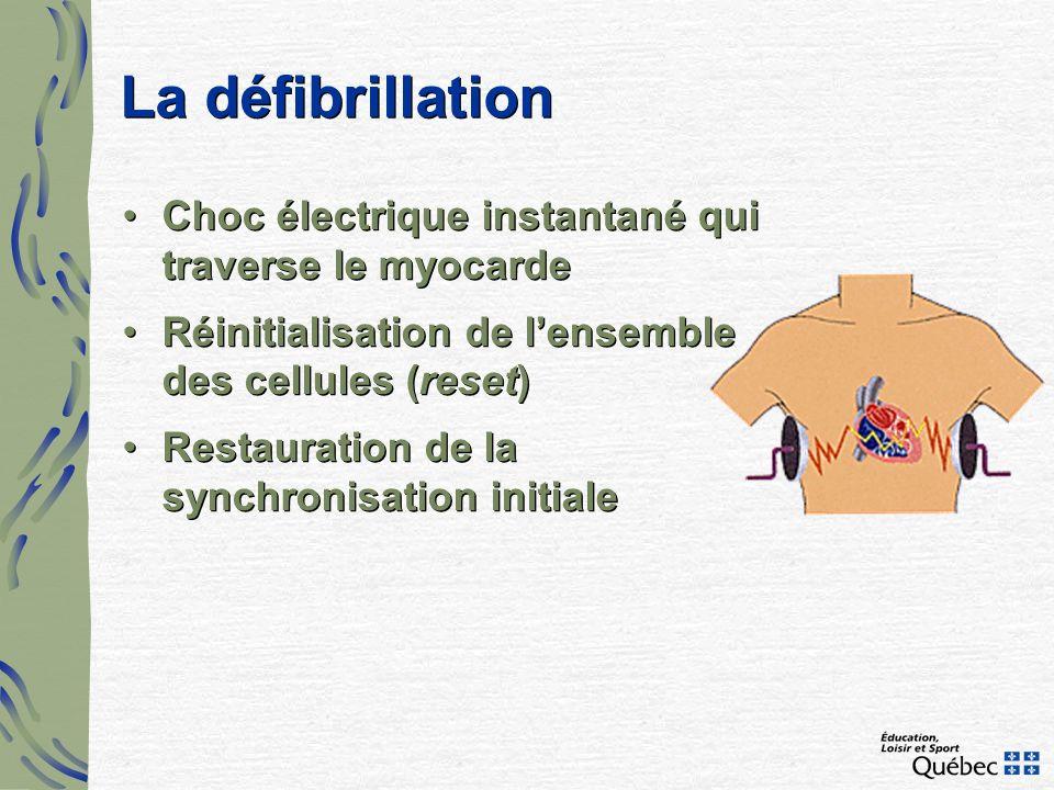 La défibrillation Choc électrique instantané qui traverse le myocarde