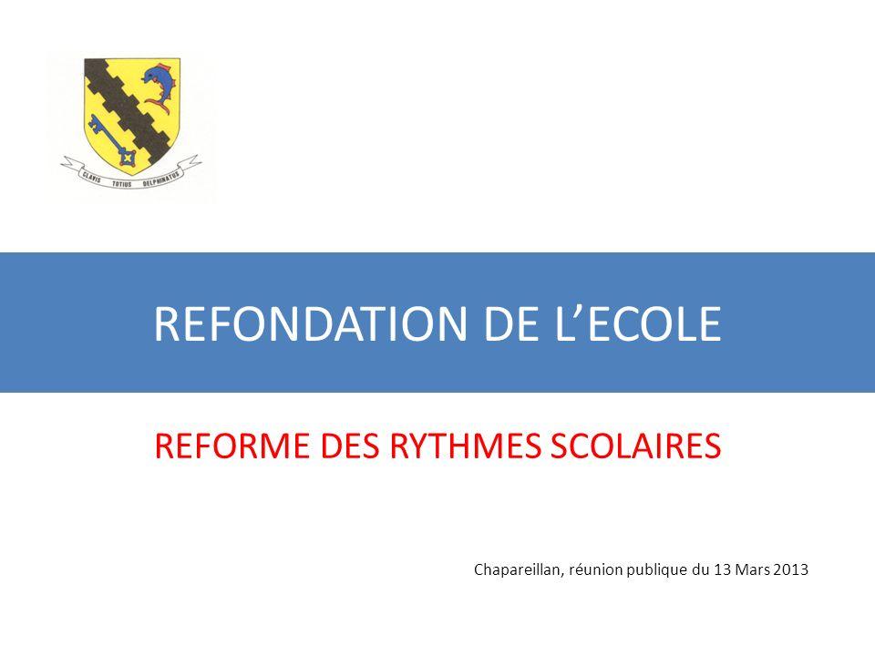 REFONDATION DE L'ECOLE