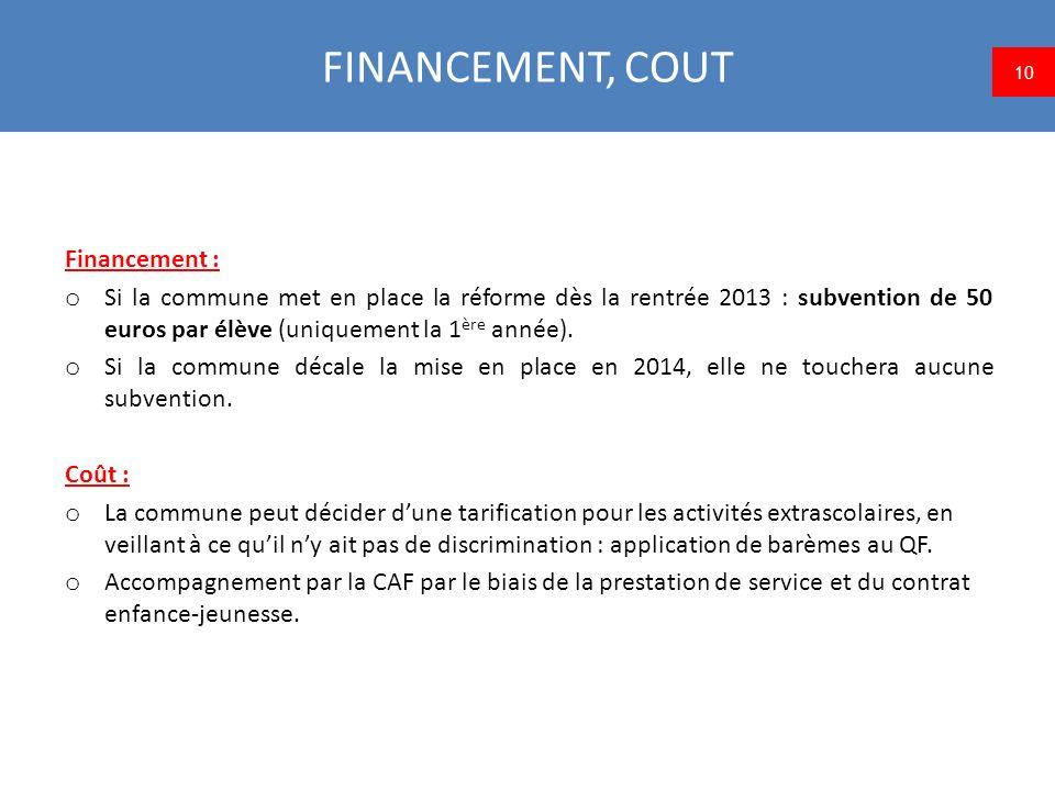 FINANCEMENT, COUT Financement :