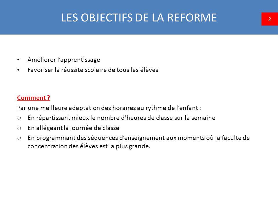 LES OBJECTIFS DE LA REFORME