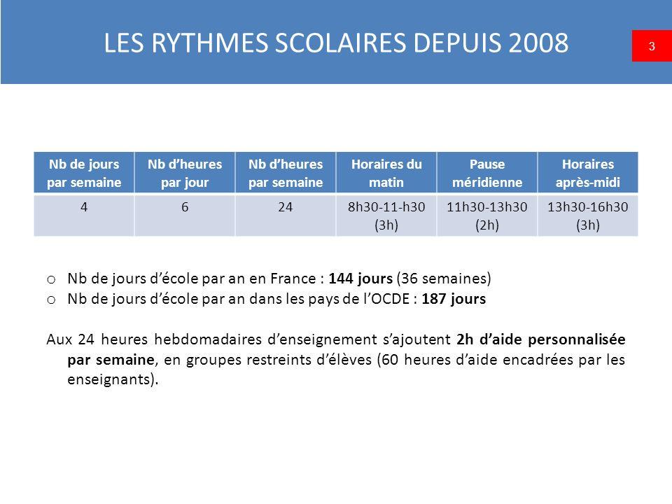 LES RYTHMES SCOLAIRES DEPUIS 2008