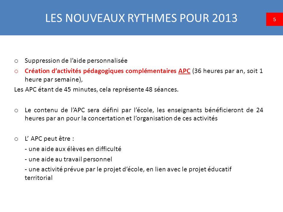 LES NOUVEAUX RYTHMES POUR 2013