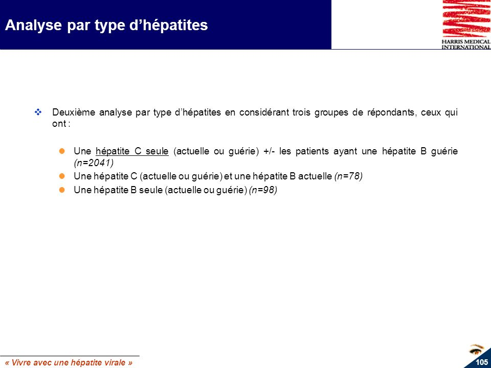 Analyse par type d'hépatites
