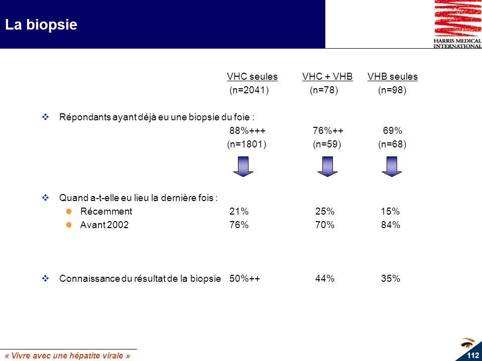 La biopsie VHC seules VHC + VHB VHB seules (n=2041) (n=78) (n=98)