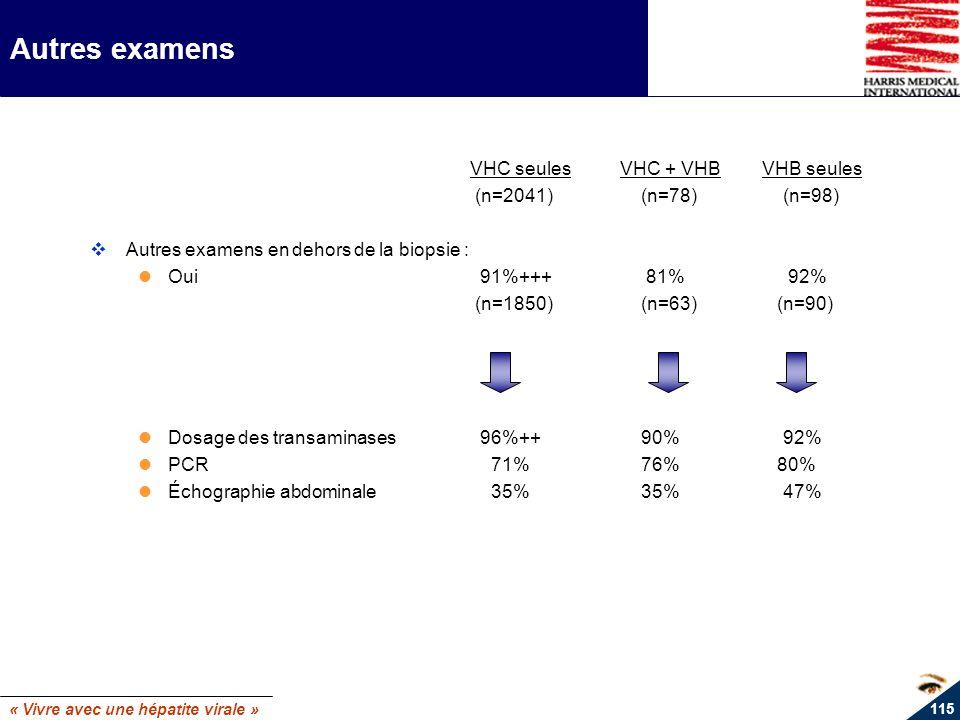 Autres examens VHC seules VHC + VHB VHB seules (n=2041) (n=78) (n=98)