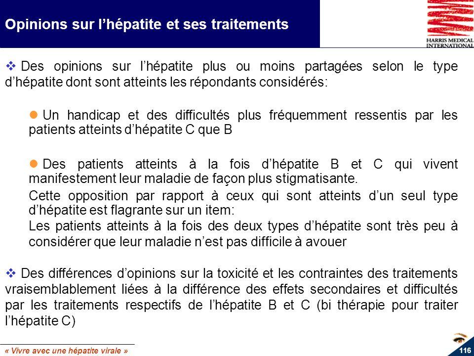 Opinions sur l'hépatite et ses traitements