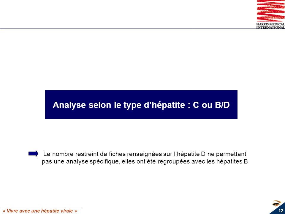 Analyse selon le type d'hépatite : C ou B/D
