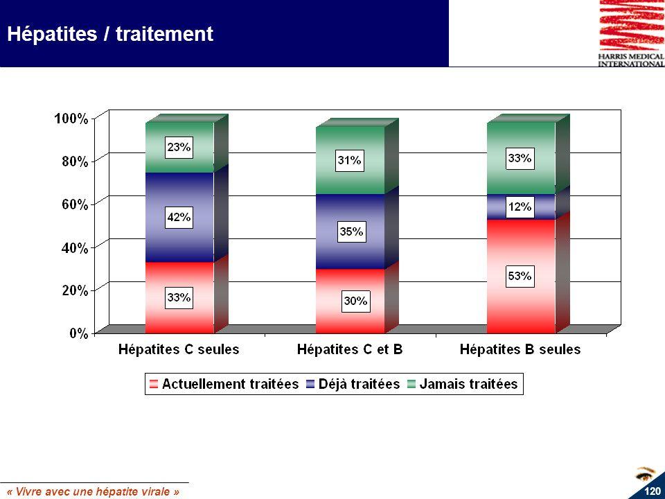 Hépatites / traitement
