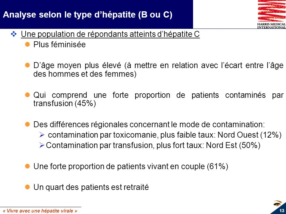 Analyse selon le type d'hépatite (B ou C)
