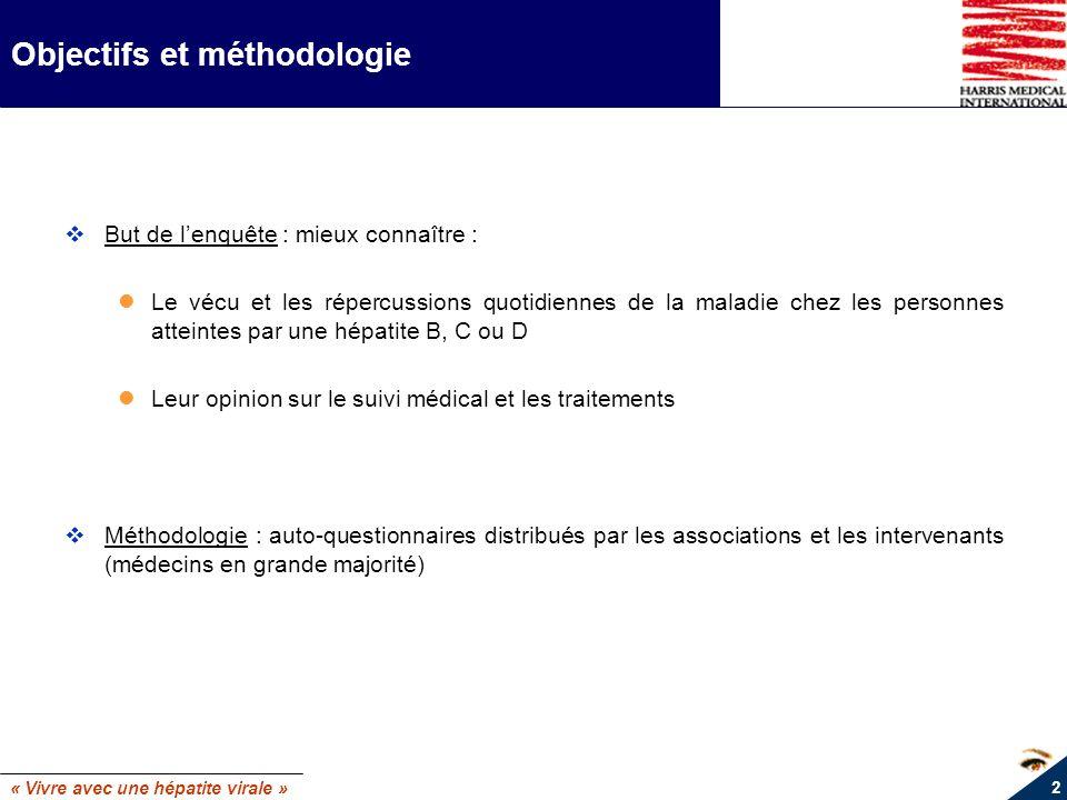 Objectifs et méthodologie