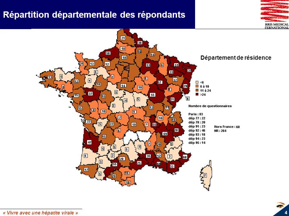 Répartition départementale des répondants