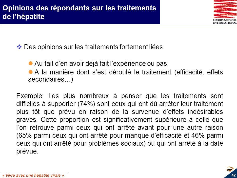 Opinions des répondants sur les traitements de l'hépatite