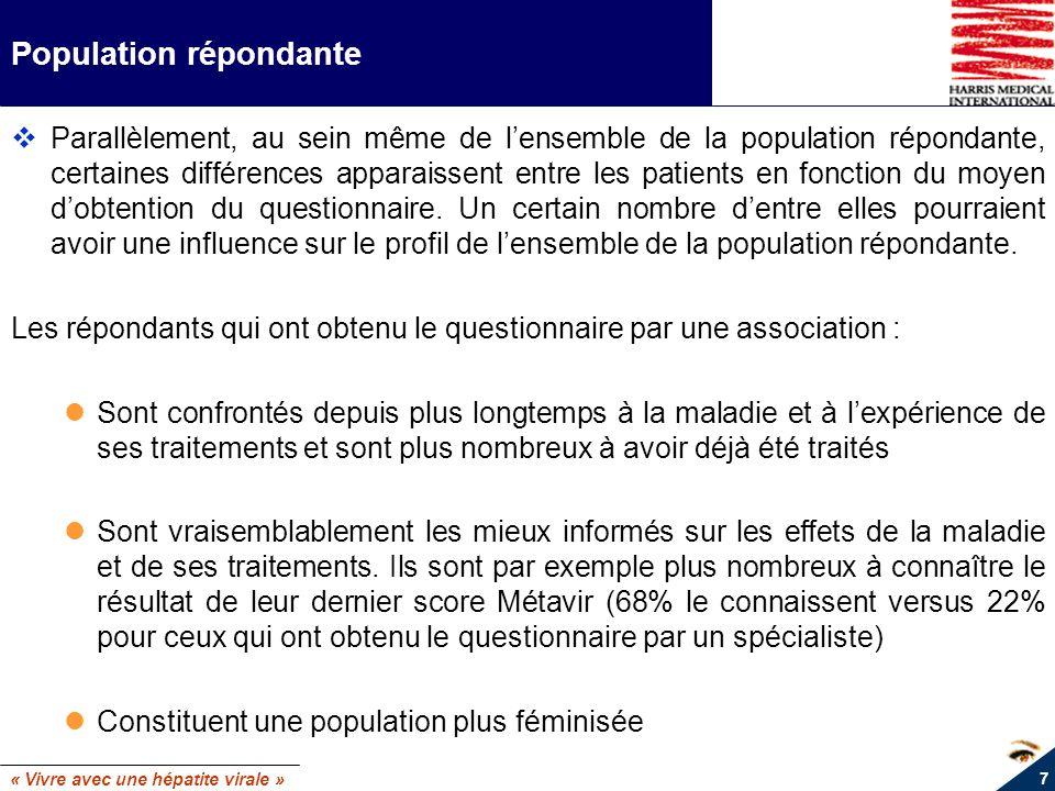 Population répondante