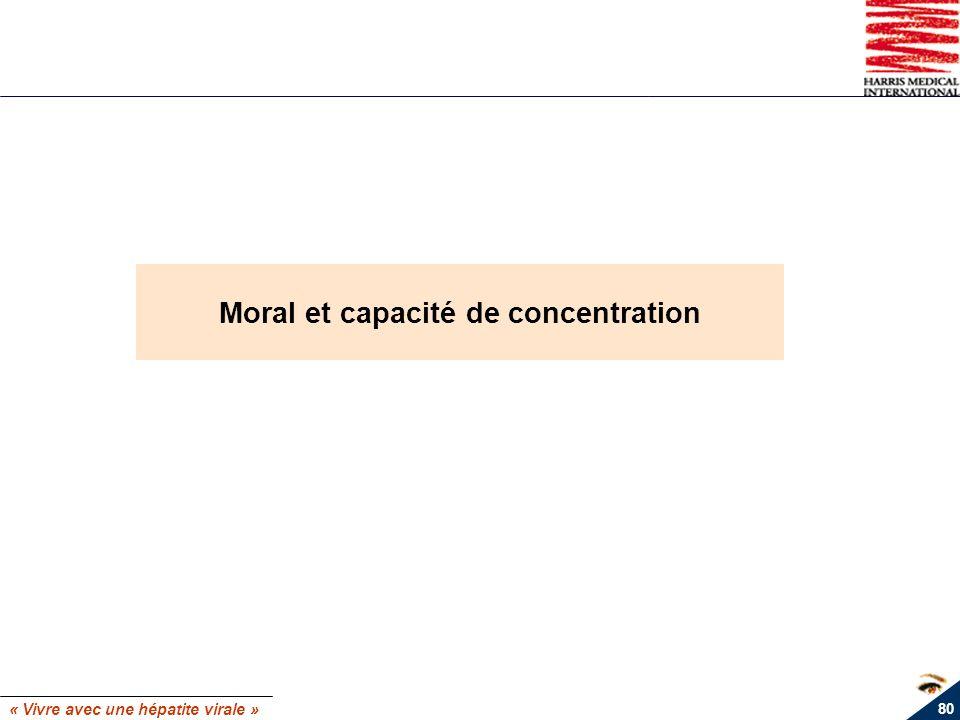 Moral et capacité de concentration