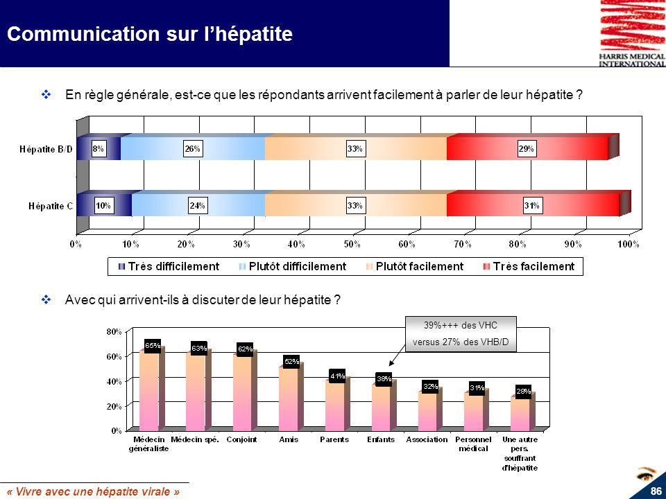 Communication sur l'hépatite