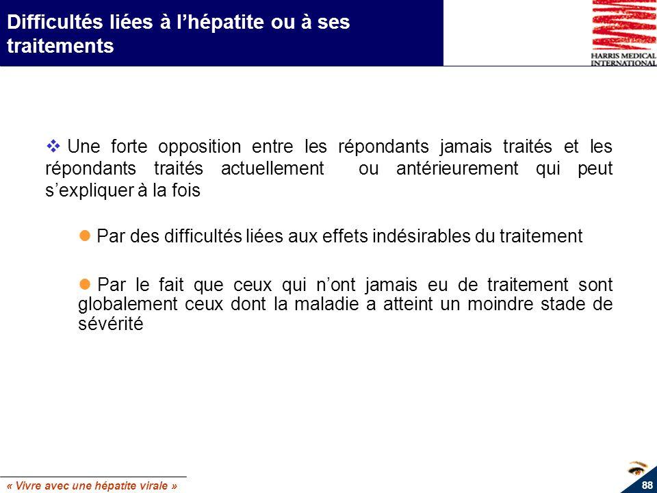 Difficultés liées à l'hépatite ou à ses traitements