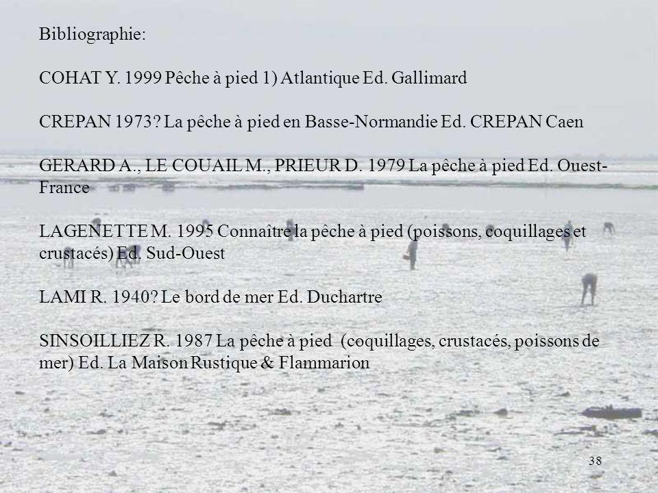 Bibliographie: COHAT Y. 1999 Pêche à pied 1) Atlantique Ed. Gallimard. CREPAN 1973 La pêche à pied en Basse-Normandie Ed. CREPAN Caen.