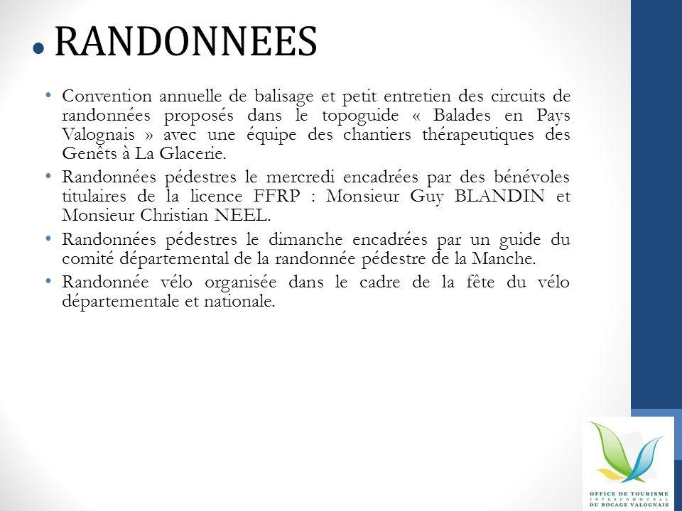  RANDONNEES