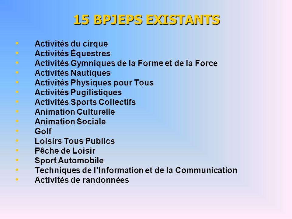 15 BPJEPS EXISTANTS Activités du cirque Activités Équestres