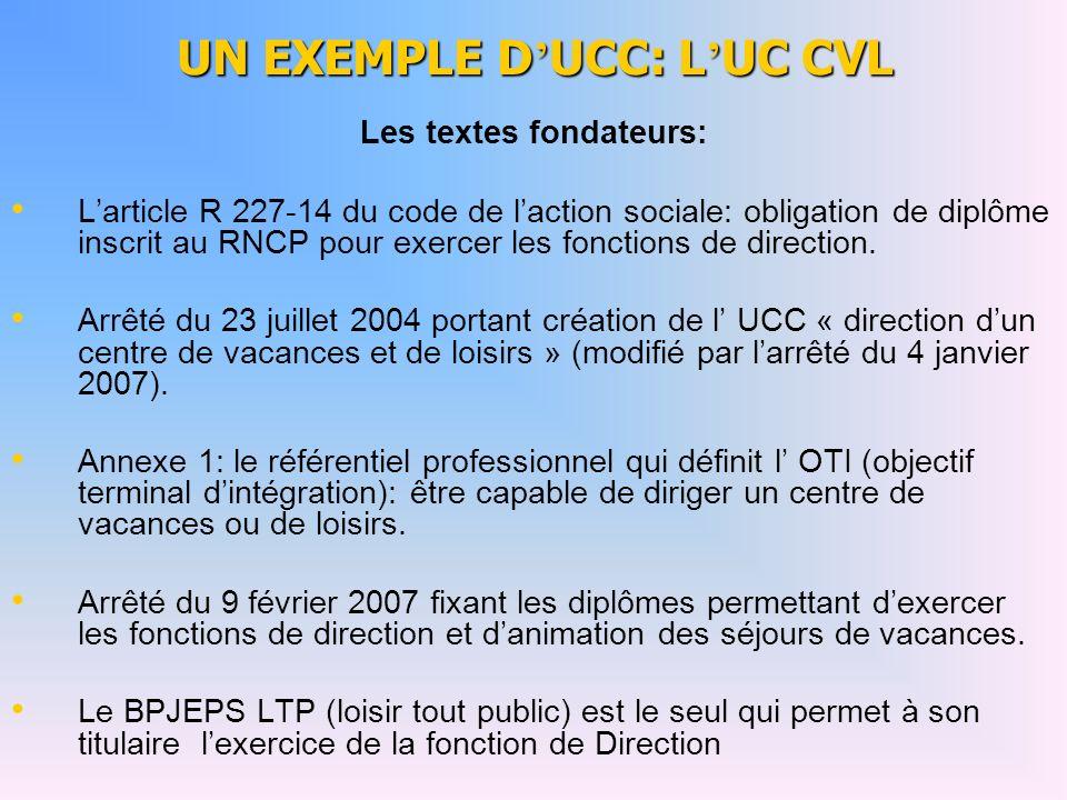 UN EXEMPLE D'UCC: L'UC CVL