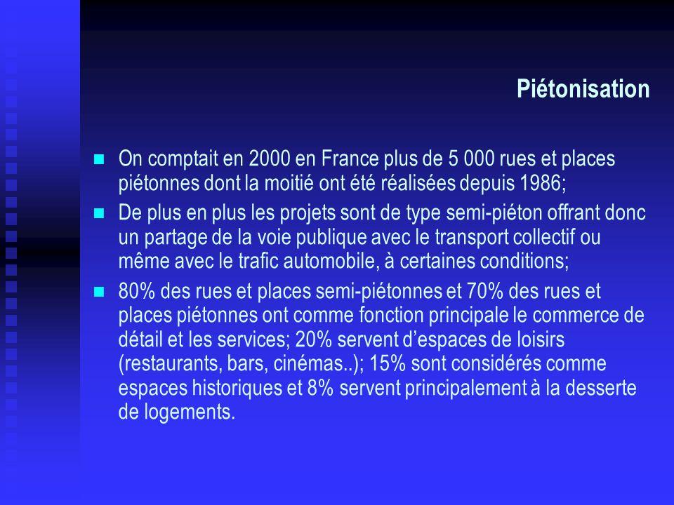 Piétonisation On comptait en 2000 en France plus de 5 000 rues et places piétonnes dont la moitié ont été réalisées depuis 1986;