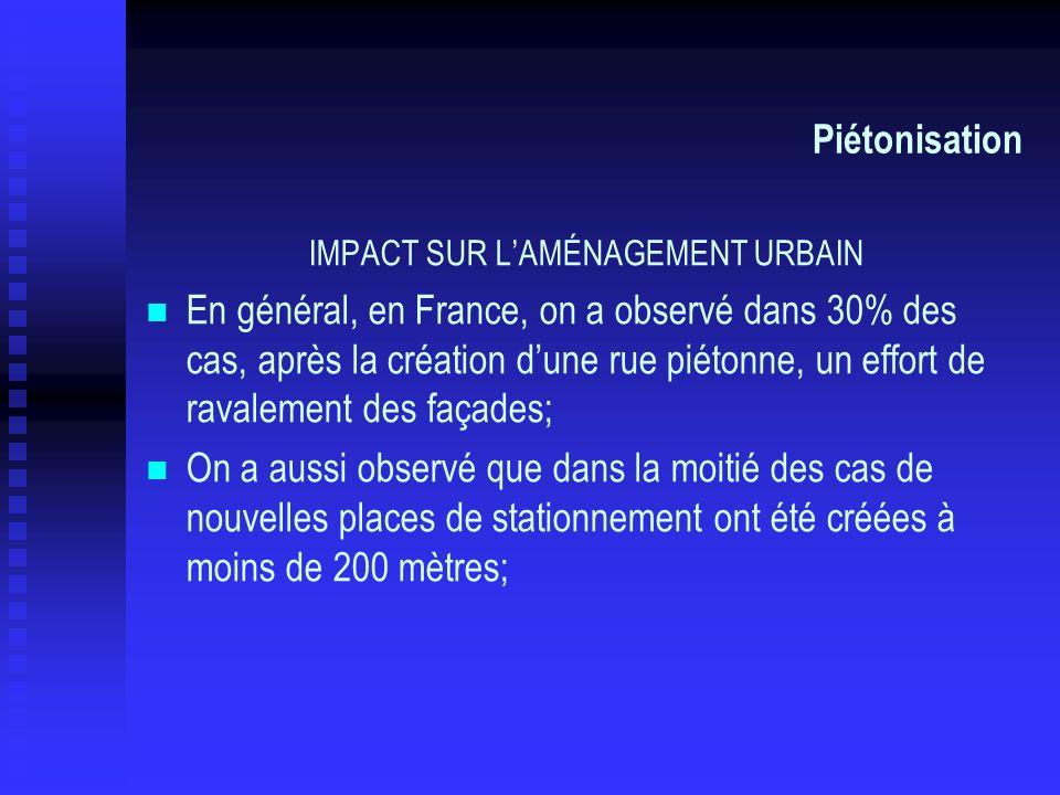 IMPACT SUR L'AMÉNAGEMENT URBAIN