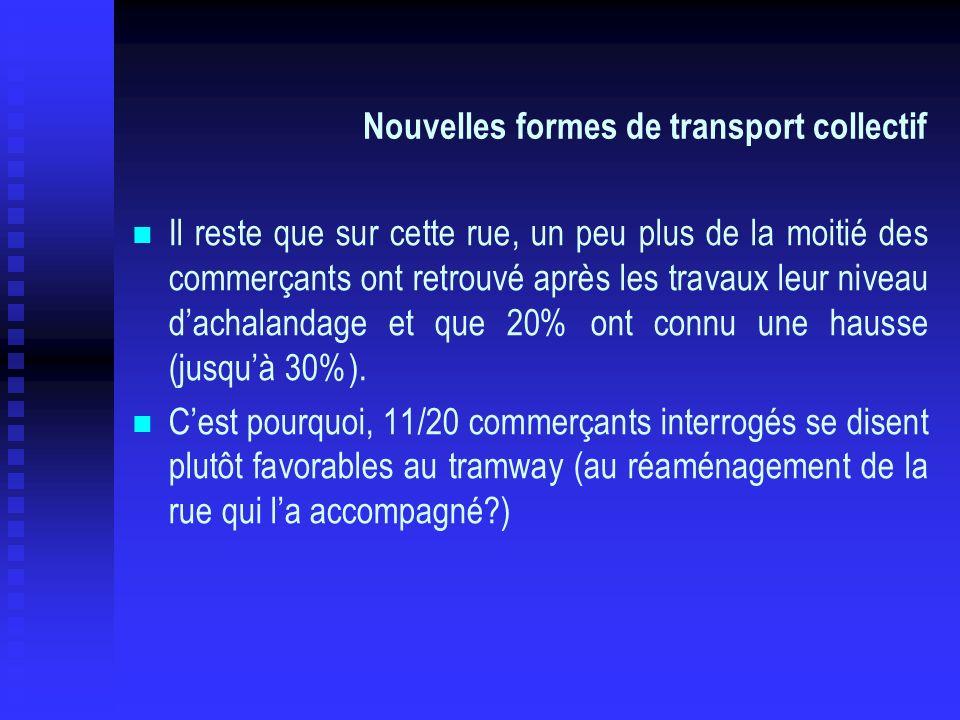 Nouvelles formes de transport collectif