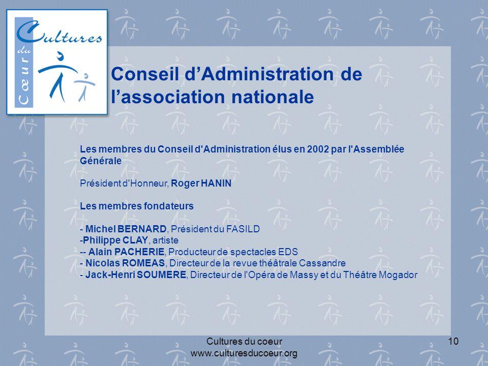 Conseil d'Administration de l'association nationale