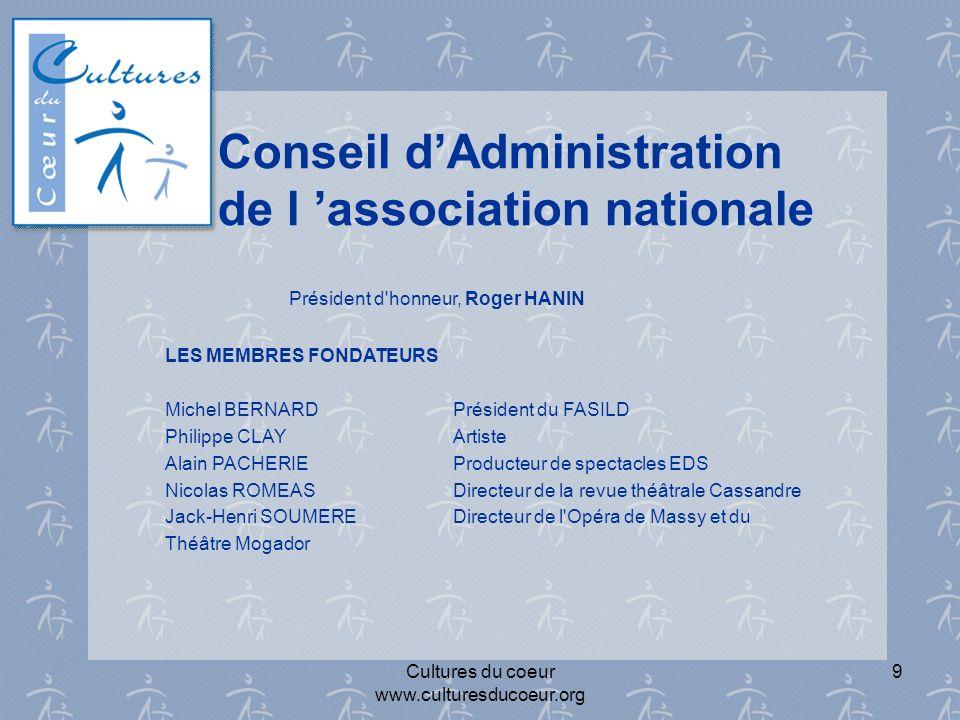Conseil d'Administration de l 'association nationale