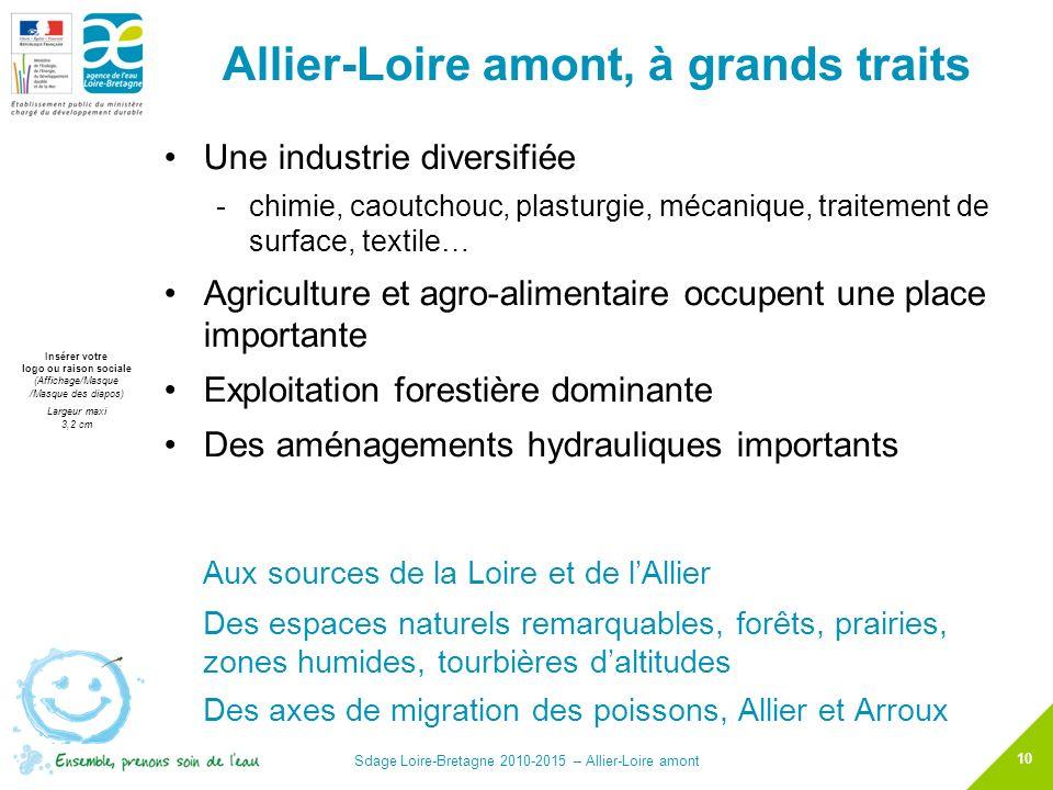 Allier-Loire amont, à grands traits