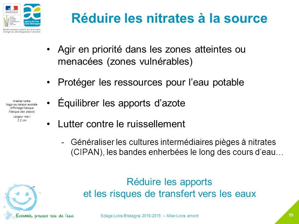 Réduire les nitrates à la source
