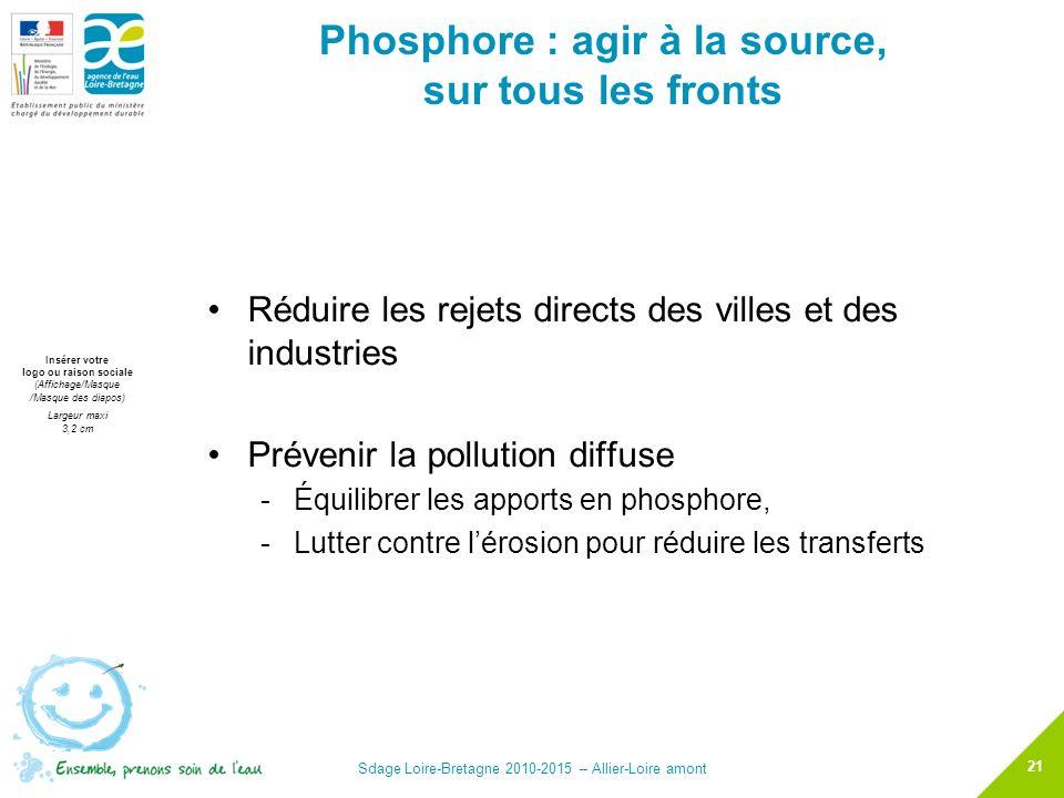 Phosphore : agir à la source, sur tous les fronts