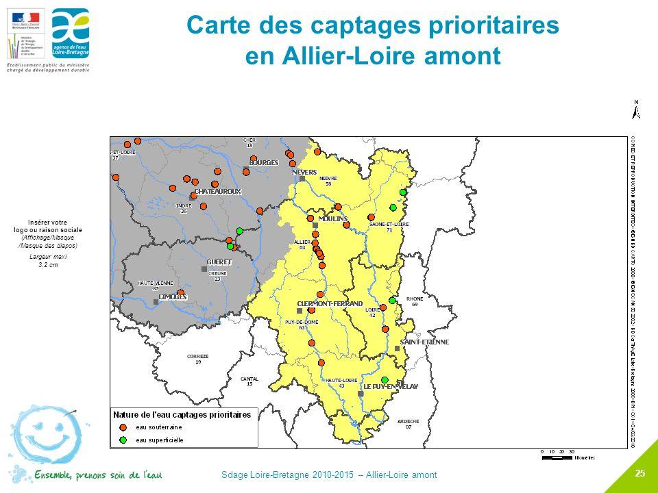 Carte des captages prioritaires en Allier-Loire amont