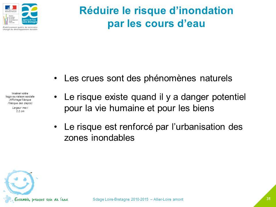 Réduire le risque d'inondation par les cours d'eau