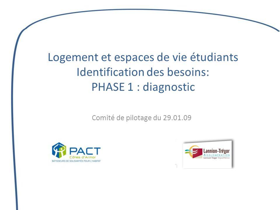Logement et espaces de vie étudiants Identification des besoins: PHASE 1 : diagnostic