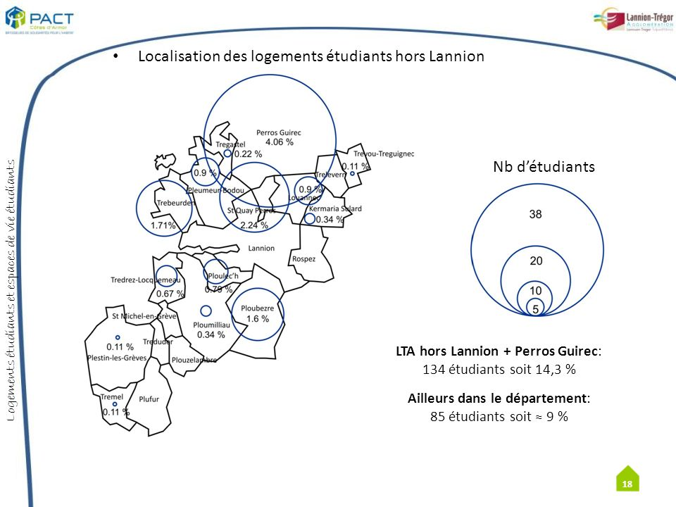 Localisation des logements étudiants hors Lannion