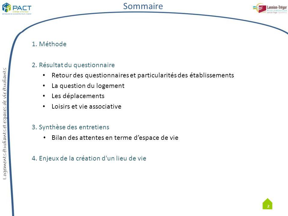 Sommaire 1. Méthode 2. Résultat du questionnaire