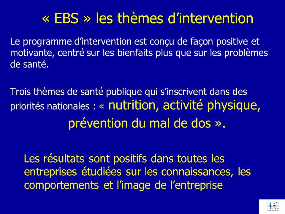 « EBS » les thèmes d'intervention
