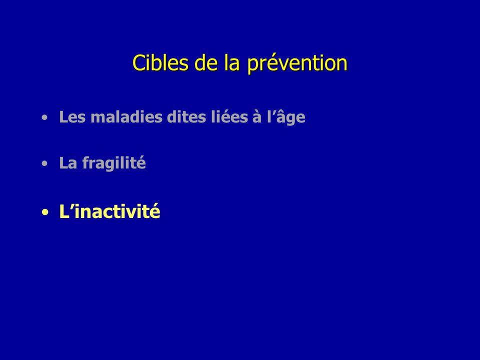 Cibles de la prévention