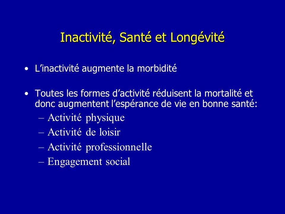 Inactivité, Santé et Longévité