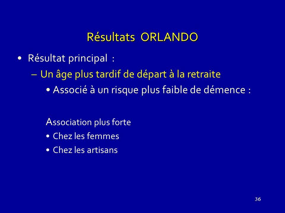 Résultats ORLANDO Résultat principal :