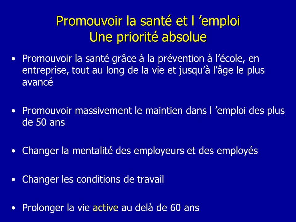 Promouvoir la santé et l 'emploi Une priorité absolue