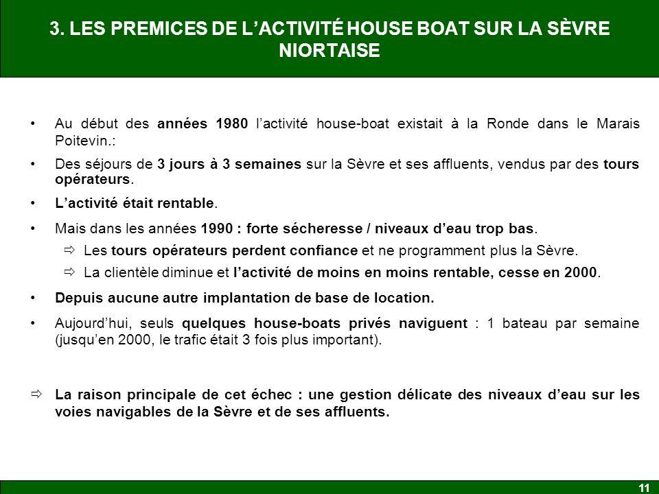 3. LES PREMICES DE L'ACTIVITÉ HOUSE BOAT SUR LA SÈVRE NIORTAISE