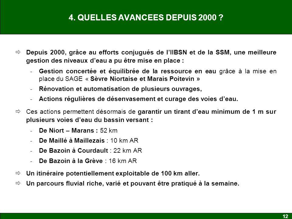 4. QUELLES AVANCEES DEPUIS 2000